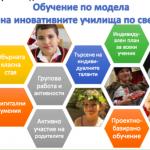 иновативно-училище